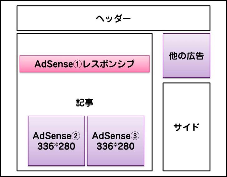 AdSense2