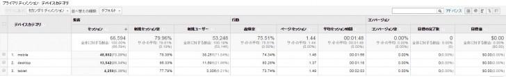 Analytics1411-3
