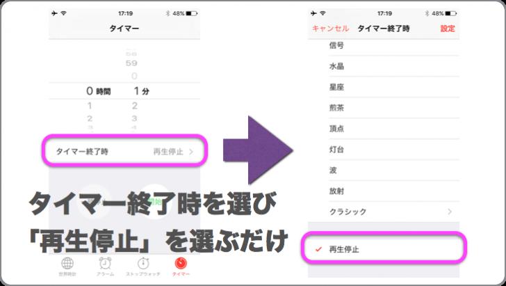 iPhone-musictimer